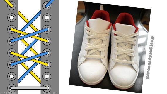 Как самому сделать шнурки