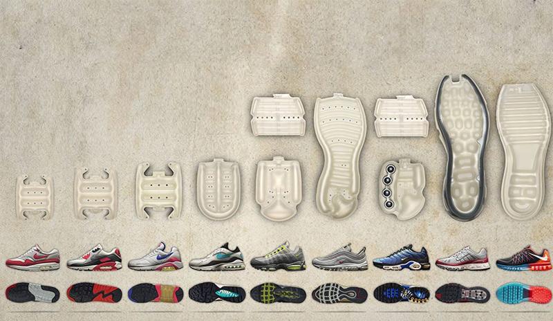 53bc8413 Кроссовки Air Max, в которых была реализована одноименная технология Air Max,  появились в 1987 году - это была модель Nike Air Max 87, известная нам  сегодня ...
